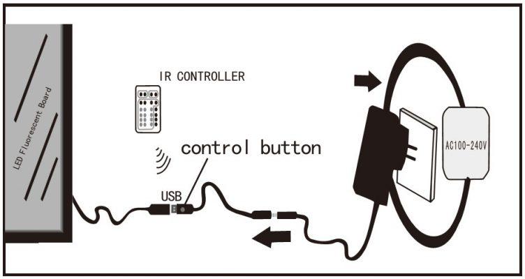 hướng dẫn sử dụng bảng huỳnh quang (3)